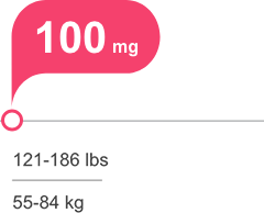 100 mg for patients 121-186 lbs or 55-74 kg
