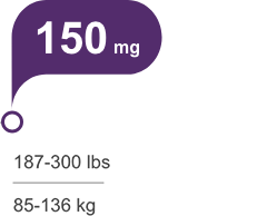150 mg for patients 187-300 lbs or 85-136 kg